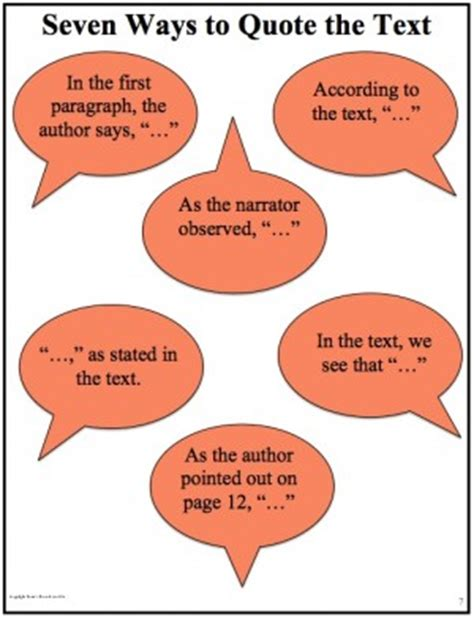 List of sentence starters for essays